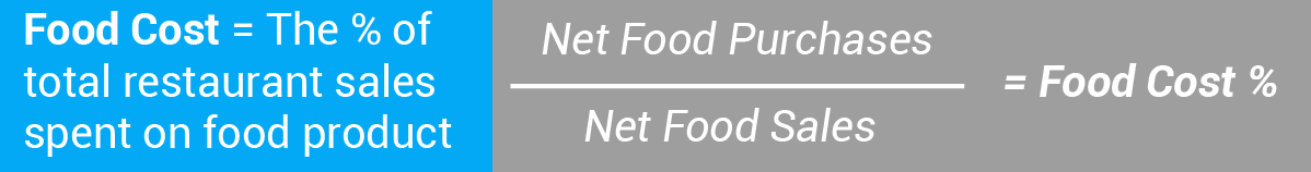 restaurant loss prevention strategy