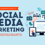 Social Media For Restaurant and Bar Business