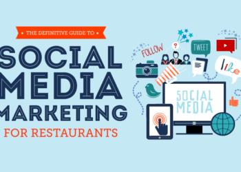 Social Media Marketing For Restaurant and Bar in Kenya