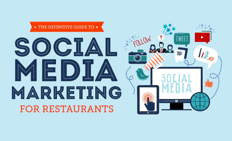 Social Media Marketing For Restaurant and Bar in Kenya