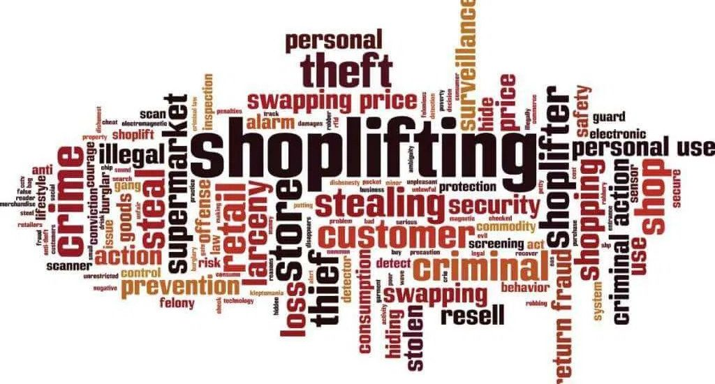 theft prevention in retail business